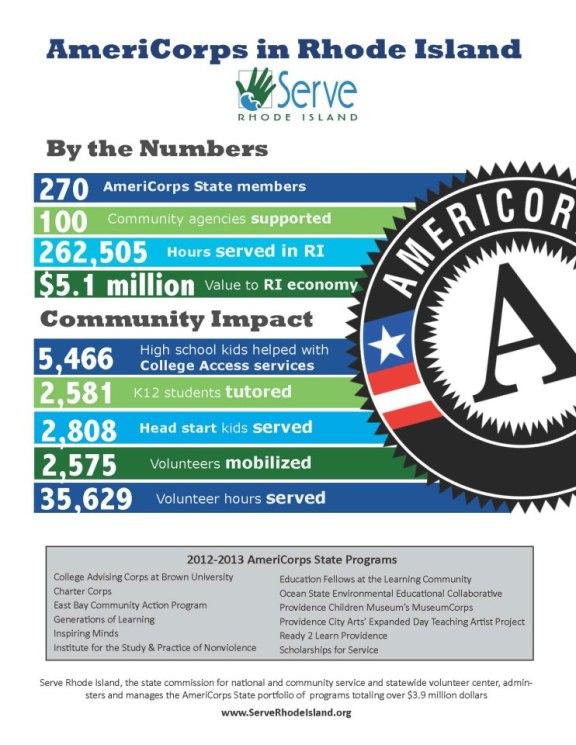 AC 12-13 infographic
